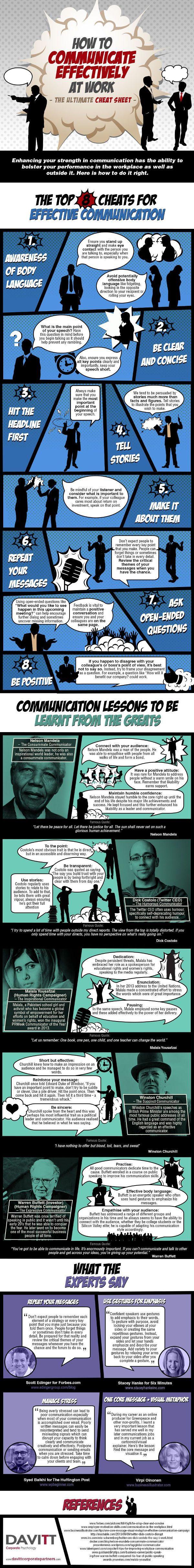 Communication Skills Infographic