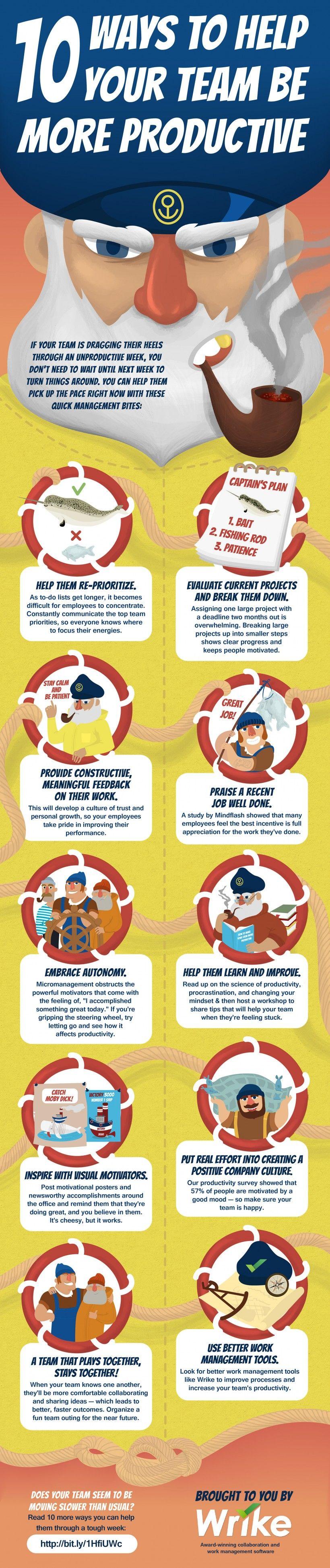 Team Productivity Infographic