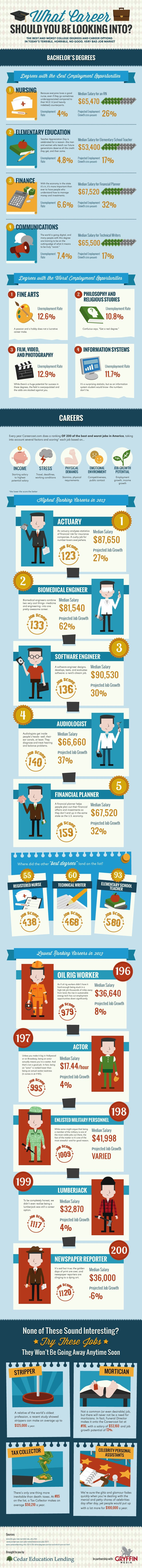 13 Disturbing Facts About Employee Engagement